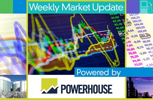 Weekly Energy Market Situation, Aug. 15, 2016