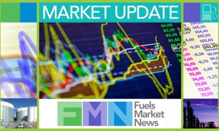 Market Report & Analysis for 9/12/2018 Morning Edition