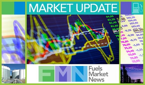 Market Report & Analysis for 7/31/2019 Morning Edition