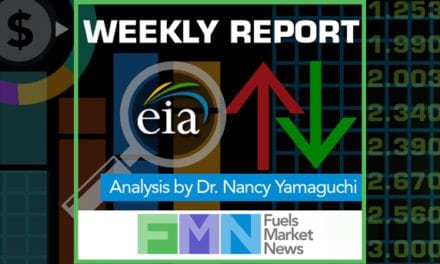 EIA Gasoline and Diesel Retail Prices Update, January 23, 2018