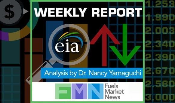 Weekly Price Review (November 7 – 11)