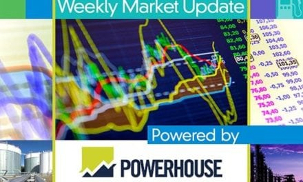 Weekly Energy Market Situation, February 10, 2020