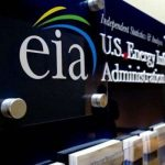 Short-Term Energy Outlook