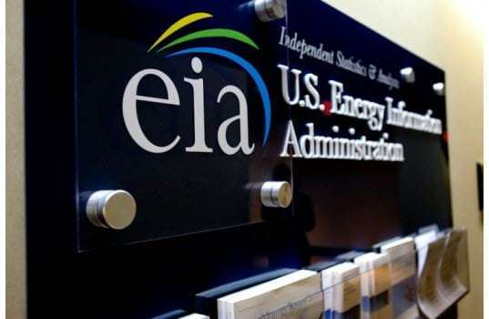 EIA Short-Term Energy Outlook