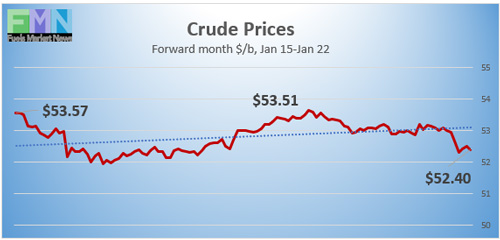 Crude-Prices_012221