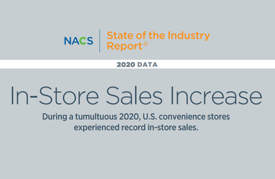 Convenience Stores See In-Store Sales Growth During Tumultuous 2020