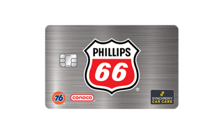 Synchrony Extends Long-Standing Financing Collaboration With Phillips 66